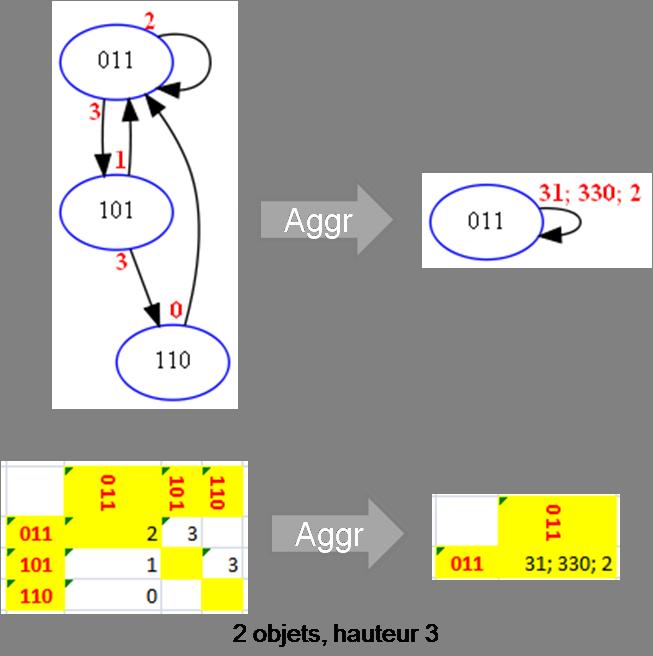 Jonglage  Notation  La Notation Siteswap   concepts